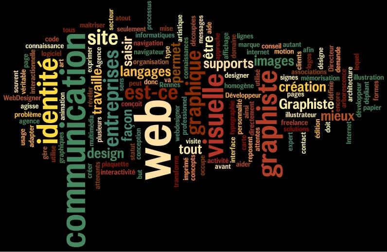 Wordle.net : tagcloud du plus bel effet