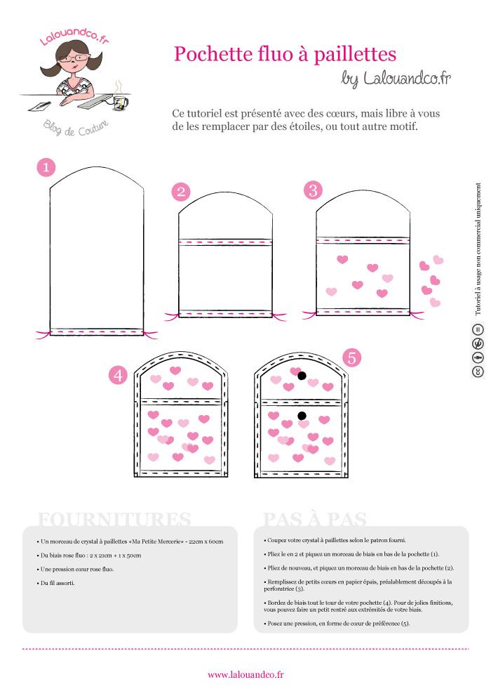 tutoriel de la pochette fluo à paillettes par Lalouandco